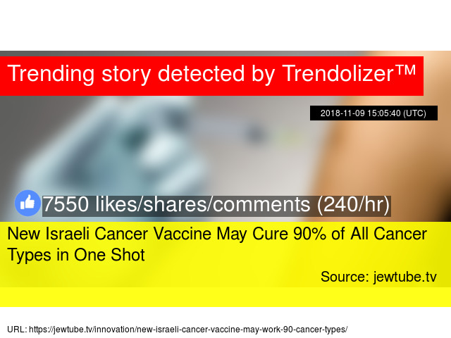 New Israeli Cancer Vaccine May Cure 90% of All Cancer Types